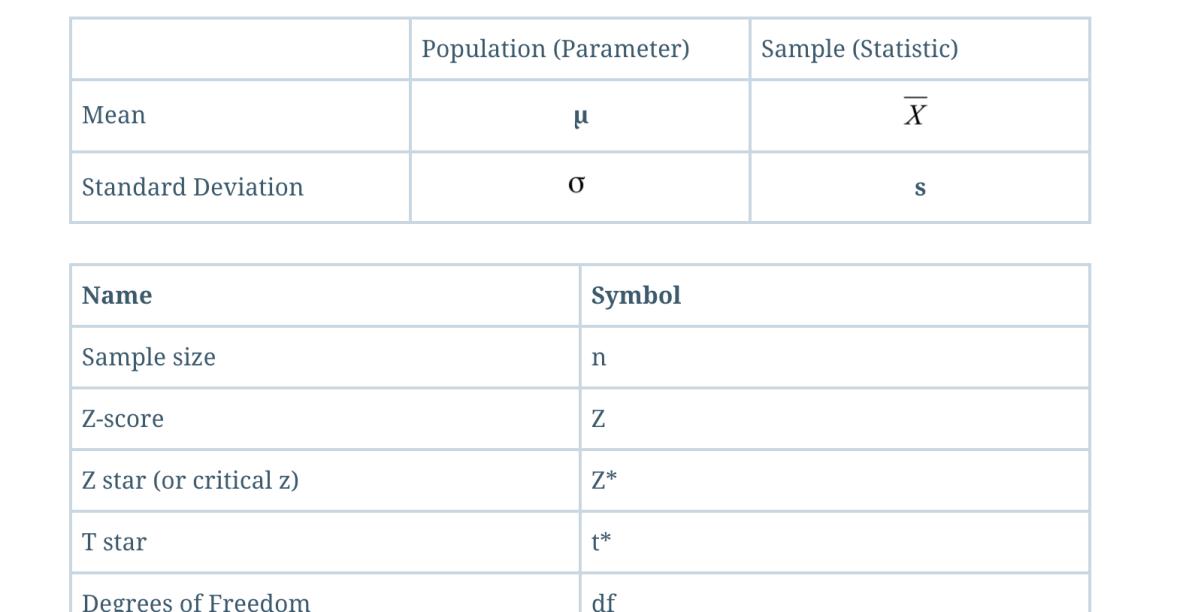 Decoding Stats 145 University Of New Mexico Caps